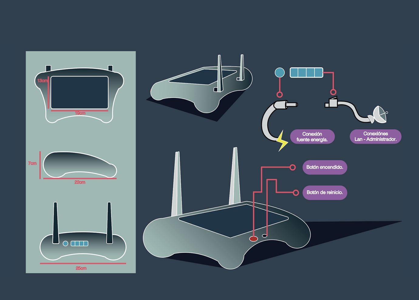 Sistemas para el trabajo remoto